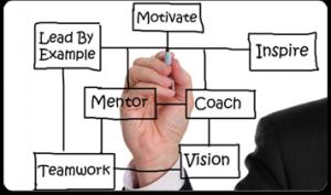 защо са важни мениджърските обучения manager trainings