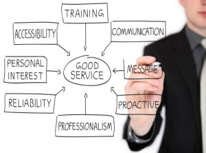клиентски сервиз customer service